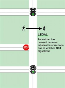 crossing-outside-crosswalk-3-222x300